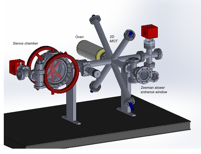 Setting the vacuum apparatus of SrII project